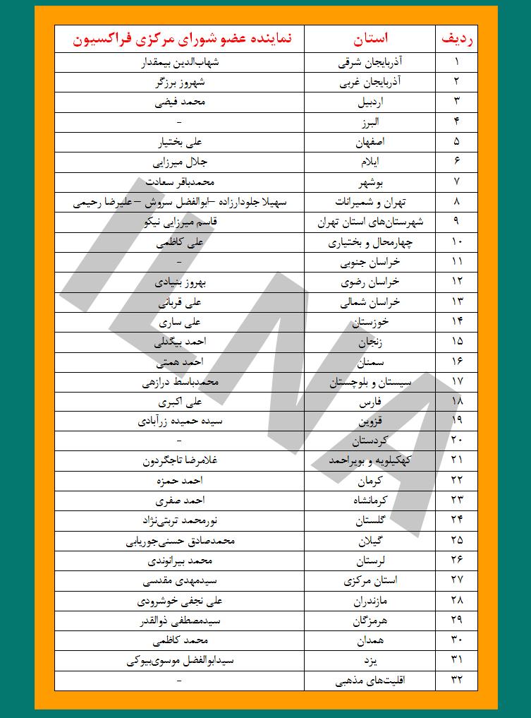 شورای-استان-ها-فراکسیون-امید-۱